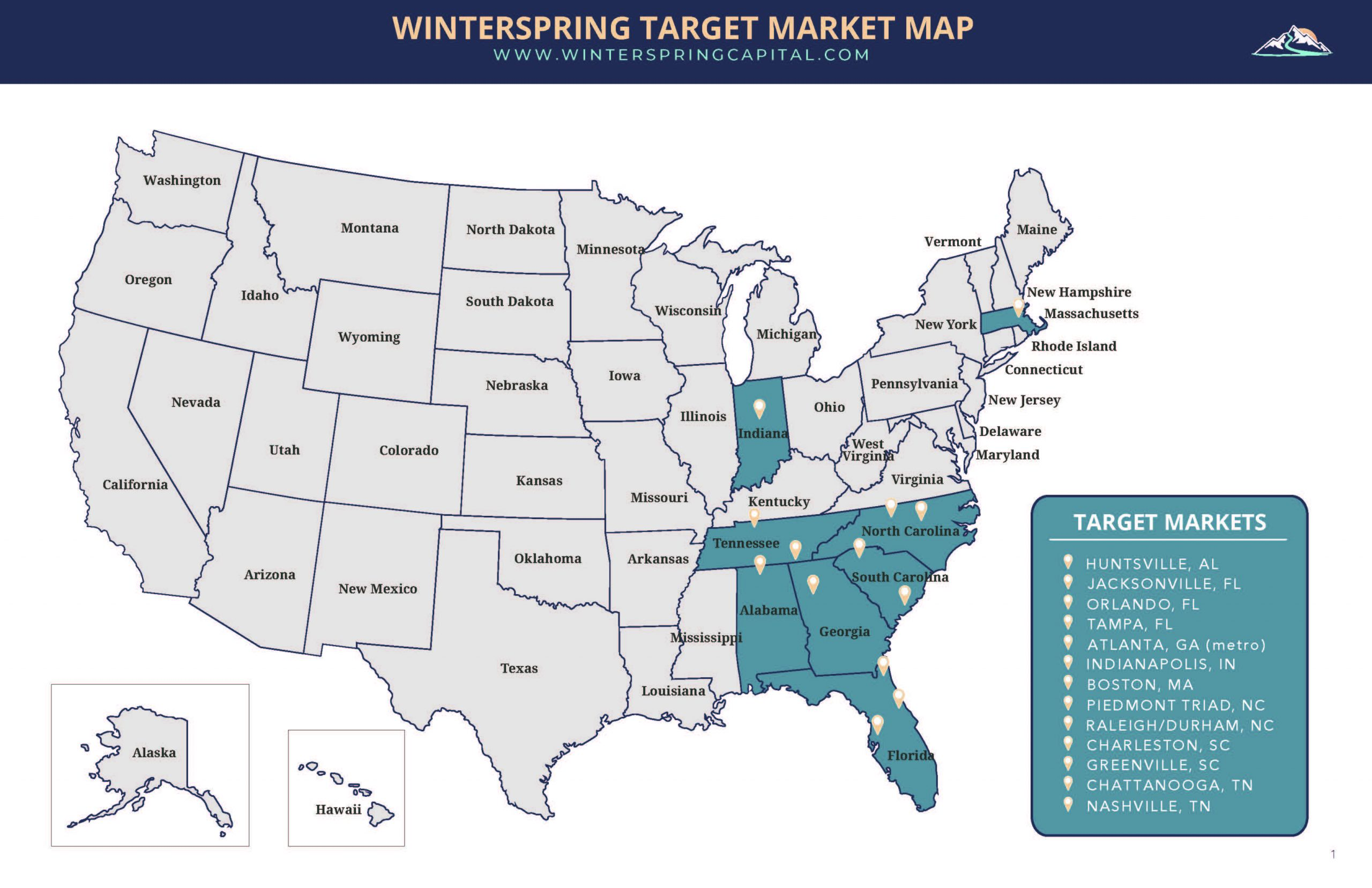 Target Markets